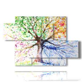 foto del árbol de la felicidad